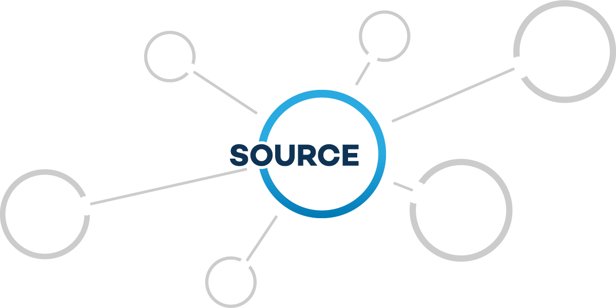 SOURCE-partner-network